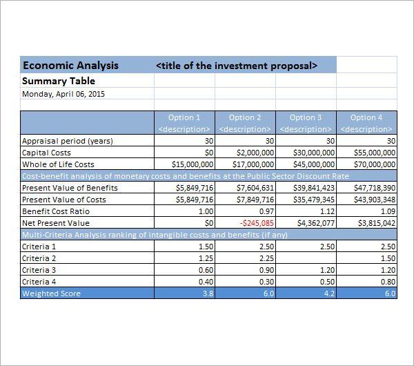 7 Cost Analysis Templates Excel Templates Economic Analysis