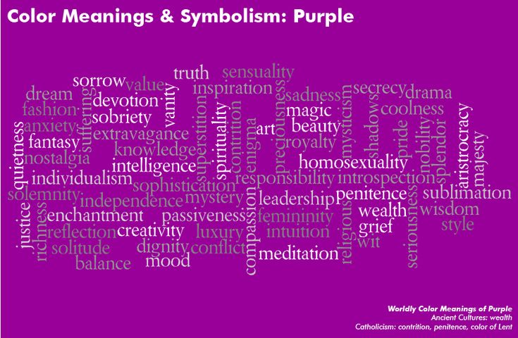 color meanings and symbolism chart - purple-violet