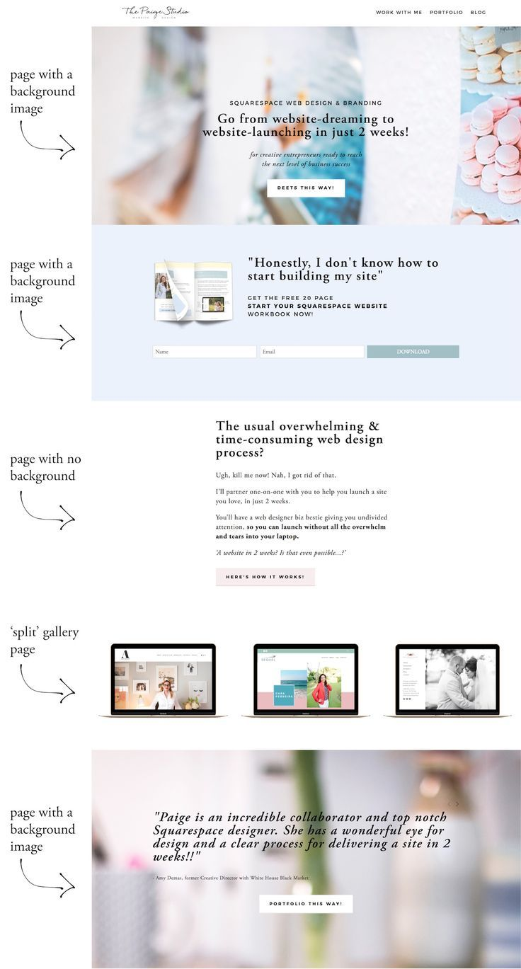 A Beginners Guide To Squarespace Index Pages Paige Brunton Squarespace Templates Squarespace Designer Courses Squarespace Web Design Web Design Quotes Squarespace Website Design