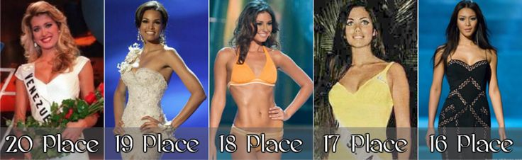 My Lonely Projection: Most Beautiful Miss Universe 1st Runner up, 20th p...