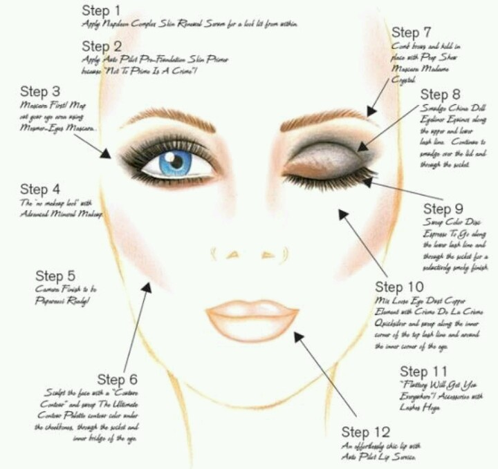 28 best things i like images on pinterest sew sewing ideas and make up application guide ccuart Gallery