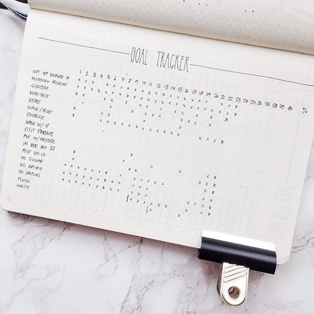 Bullet journal goal tracker, aka habit tracker