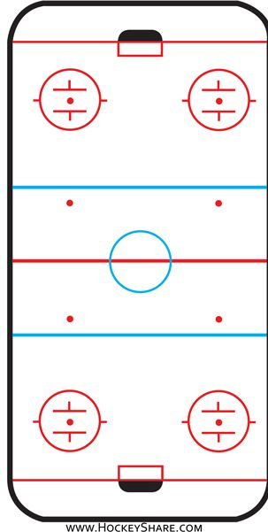 Hockey rink printable from www.hockeyshare.com.