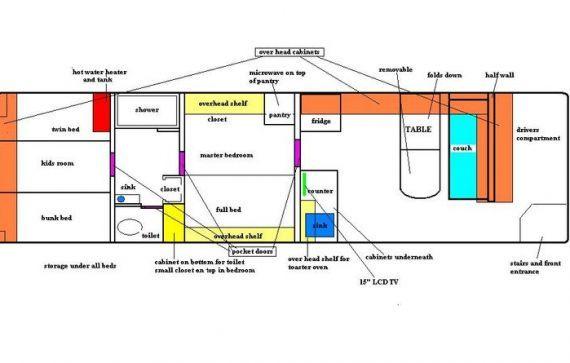 Floor Plan Bus Conversion Ideas Pinterest