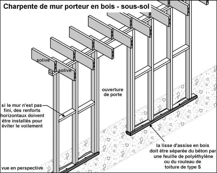Maison Sans Mur Porteur Awesome Une Vue En Coupe Face With Maison