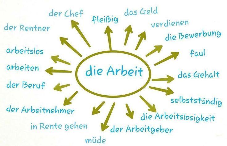 1170 best DEUTSCH-2 images on Pinterest German language, Learn - home office arbeitnehmer arbeitgeber