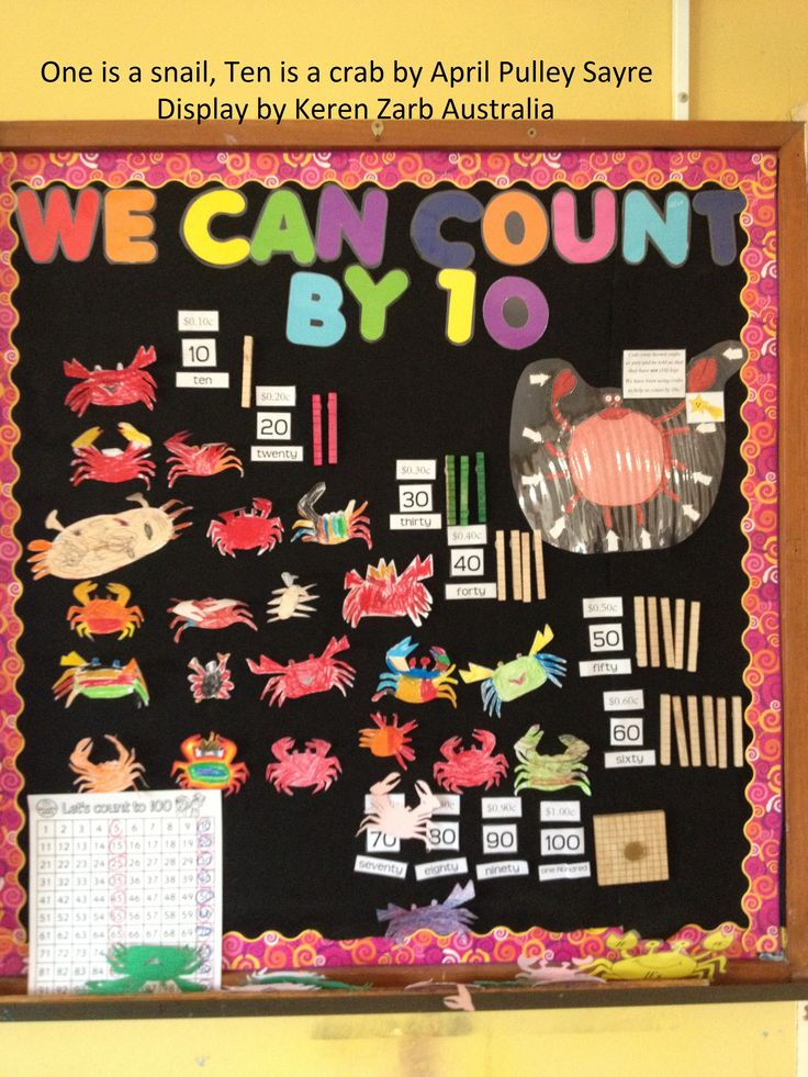 Counting by 10s Book One is a snail, Ten is a crab by April Pulley Sayre and Jeff Sayre  Wall display. $1 = 100 MAB Blocks