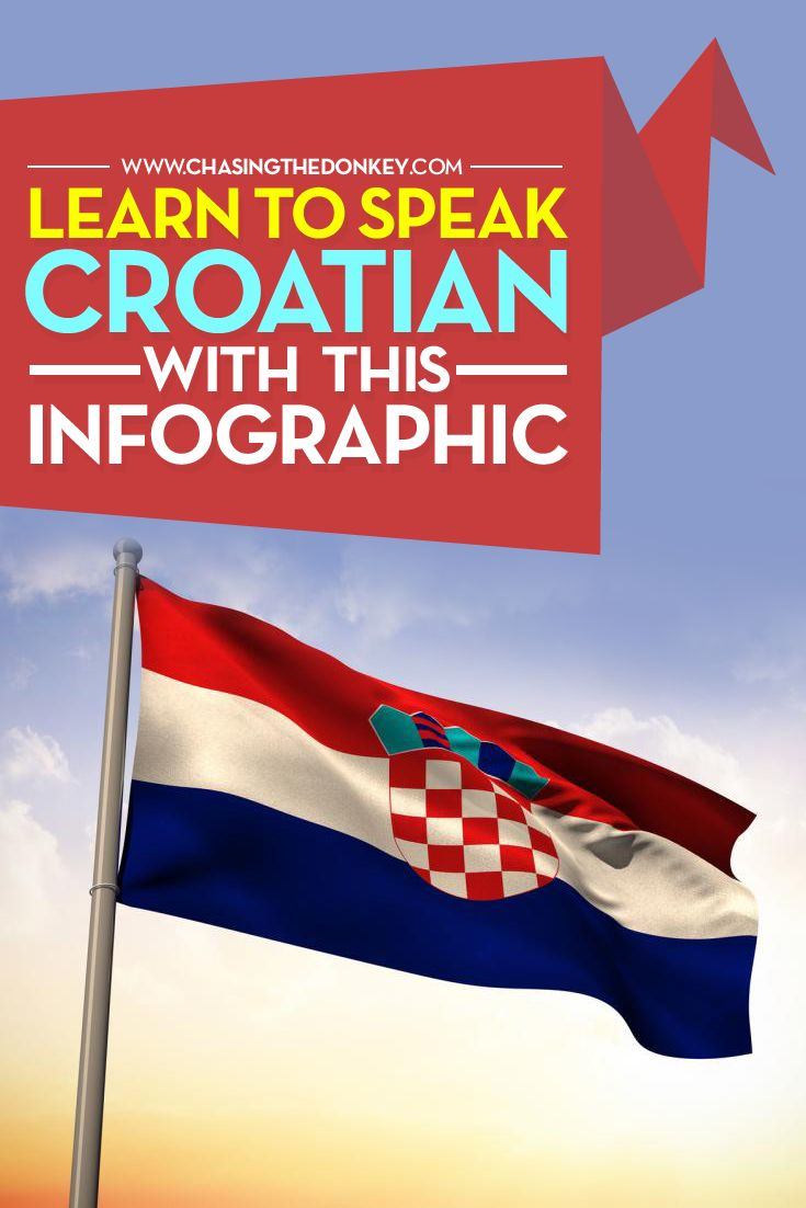 Croatia Travel Blog: Learn these basic Croatian phrases before you travel to Croatia. Click to find out more!