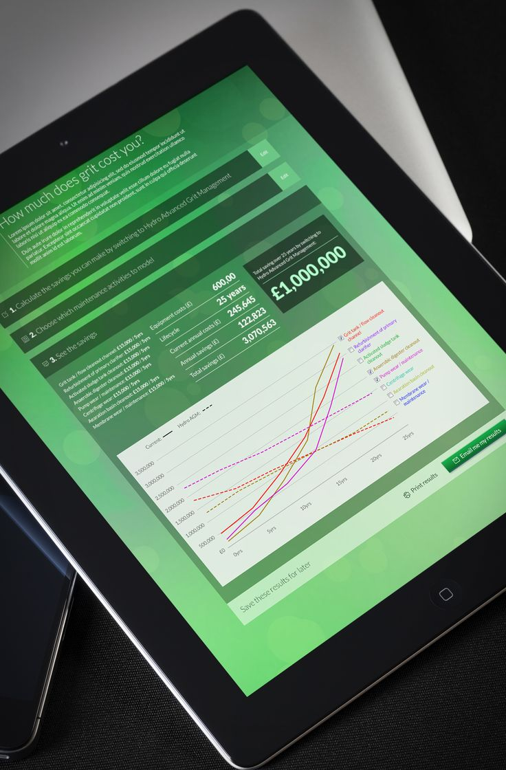 Marketing benefits calculator - digital lead generation application / tool