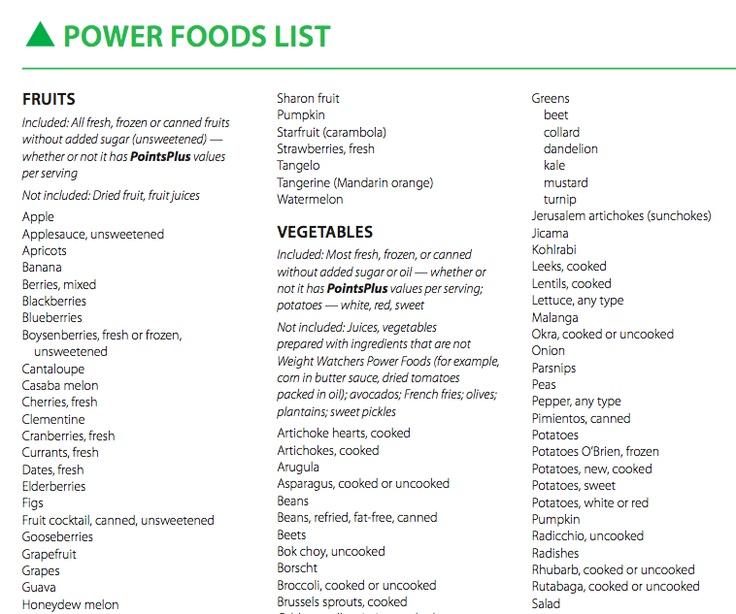 zero point foods weight watchers pdf