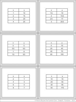 Proportional Relationship Graph Worksheet Worksheets for all ...
