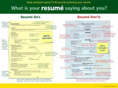 resume outline 9