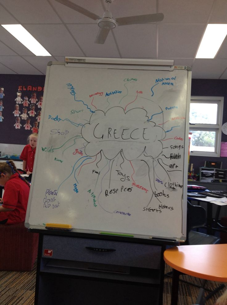 Our ideas!River Ella s Sophie and Zoe