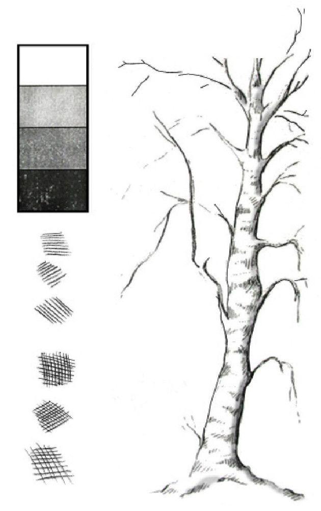 162 best Dibujo Lnea images on Pinterest  Mandalas Doodle art