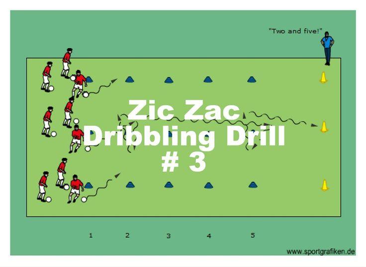 http://www.top-soccer-drills.com/zig-zac-3.html  #YouthSoccerDribblingDrills