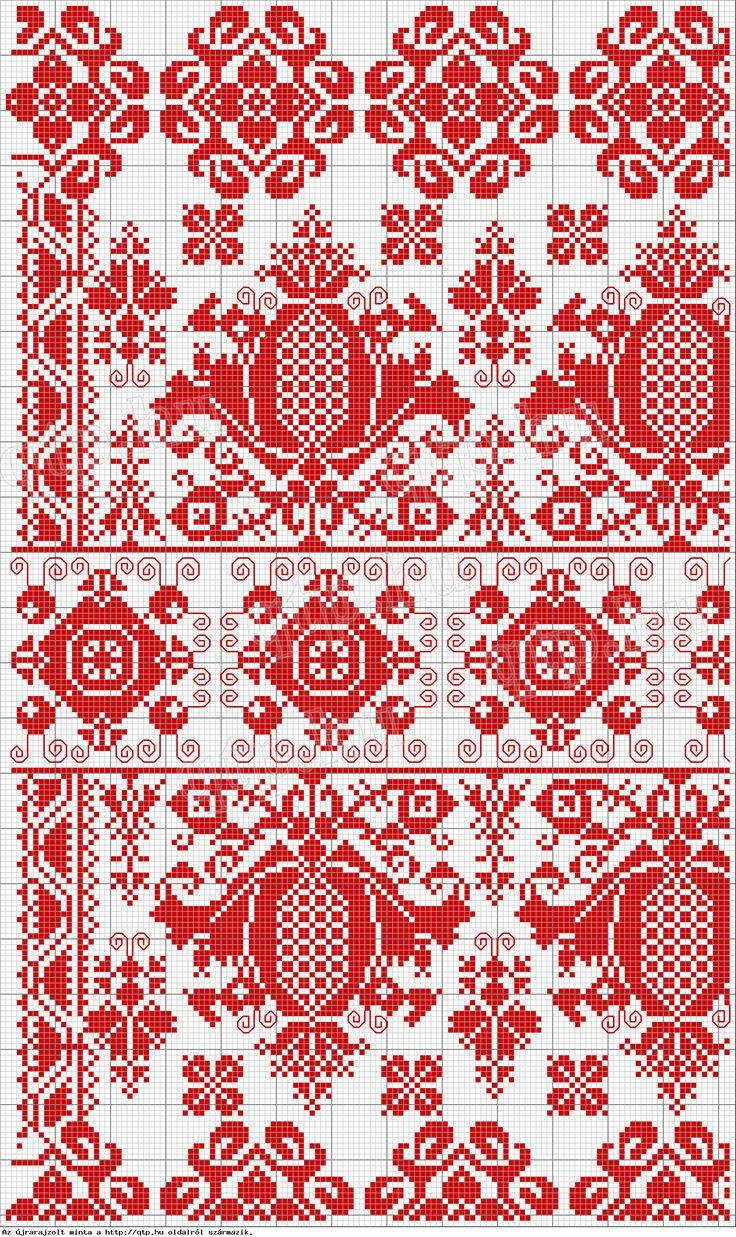 Magyar népművészet, Rábaközi minta 1. tábla pomegranates cross stitch point de croix