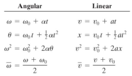 Image result for angular acceleration formula