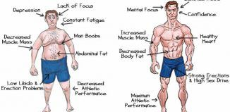 Testosterone Deficiency in Men
