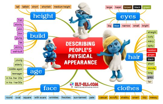 Describing people's physical appearance #learnenglish @AntriParto