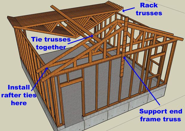 326 Best Toiture Trusses Charpente Carpentry Images On