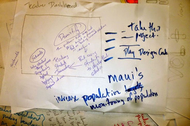 Startup weekend notes 2014-08-31