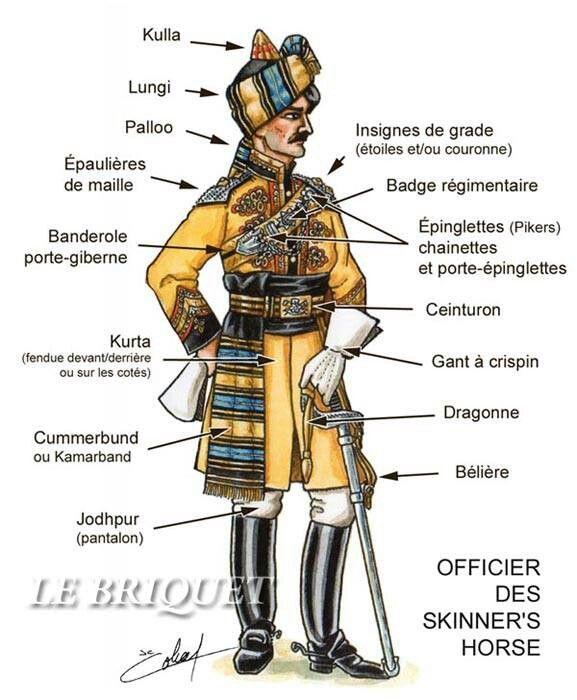 Colonial Soldiers Uniform 57