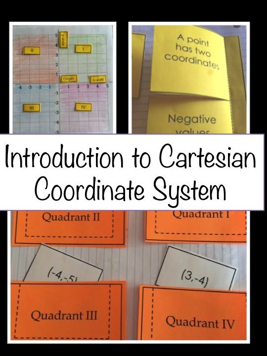 Guided notes and practice for cartesian coordinate system.  My students especially loved the card sort.