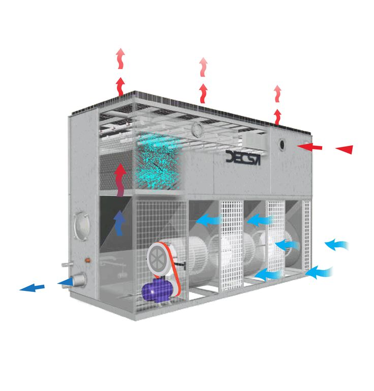 evaporative cooling | HVAC Systems and Equipments in 2018