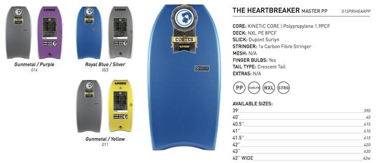 PRIDE Pierre Louis Costes Polypro Core Bodyboard - 2012/13 Model Bodyboard King Worldwide Online Store