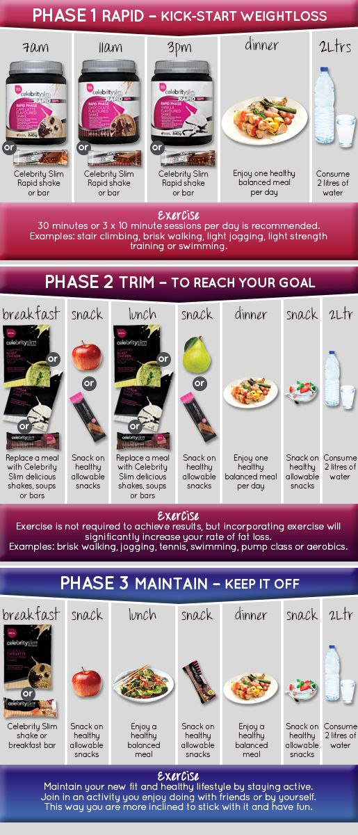 Meal replacements can help kick start weight loss and healthy habits in the short term