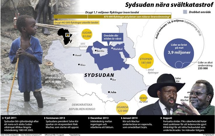 A graphic about South Sudan