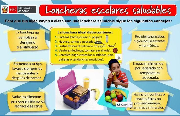 Loncheras escolares saludables desayunos pinterest for Proyecto para una cantina escolar