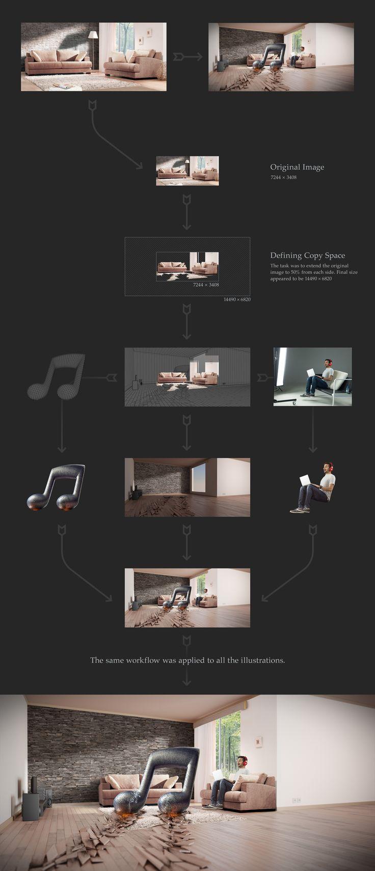 Fiber Optics Ad for Telecom : Print Illustrations & Video