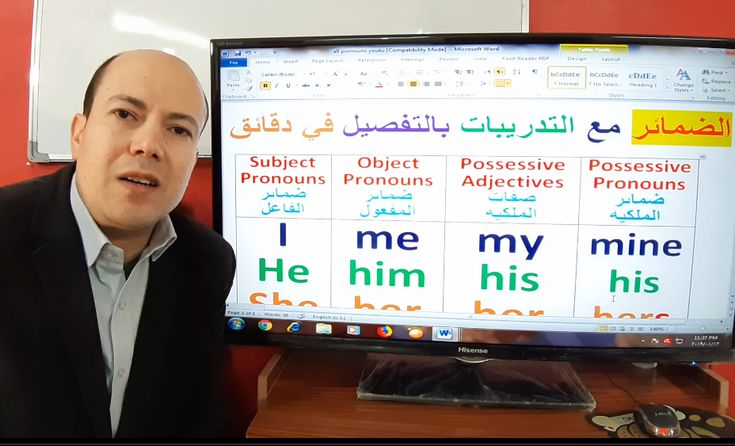 Youtube Thumbnail Text Placeholder Subject Object Possessive Pronoun Pronoun