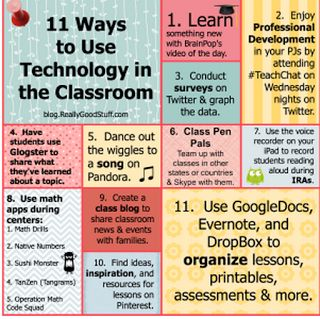 Awesome Poster Featuring 11 Ways to Use Technology in Classroom ~ Educational Technology and Mobile Learning
