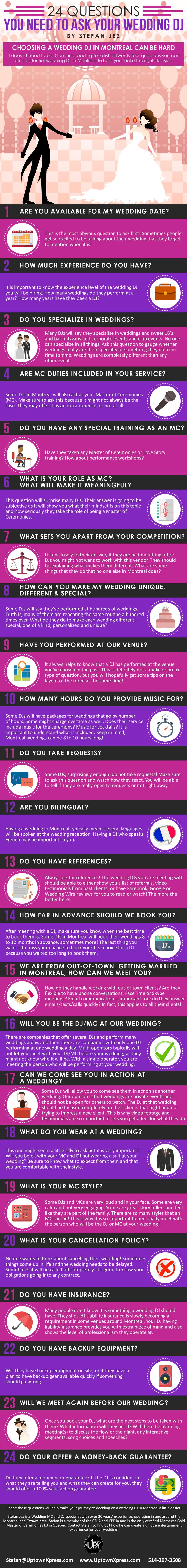 Hiring a wedding DJ can be scary, here are the top questions you should ask them!