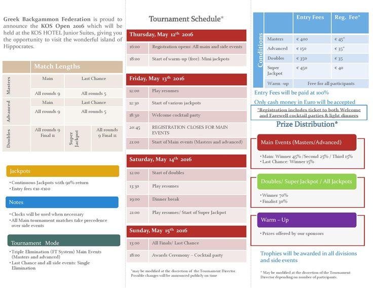Ελληνική Ομοσπονδία Backgammon / Greek Backgammon Federation 5th International Open: 12 - 15 May in Kos hotel Junior Suites | Combining backgammon with holidays, check out the schedule! #kosisland #kos #holidays #summer #koshotel #backgammon