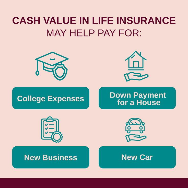 Did you know permanent life insurance with cash value may