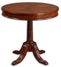 mesa redonda estilo victoriano - Buscar con Google