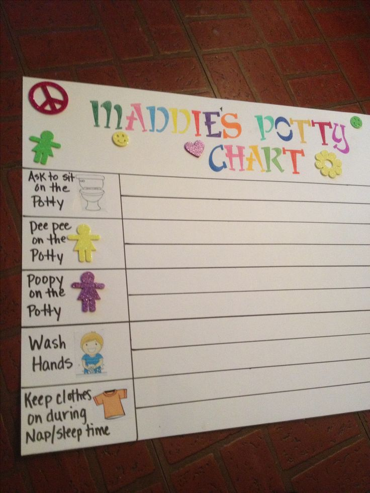 Toy Story Potty Chart : Best images about potty chart ideas on pinterest elmo