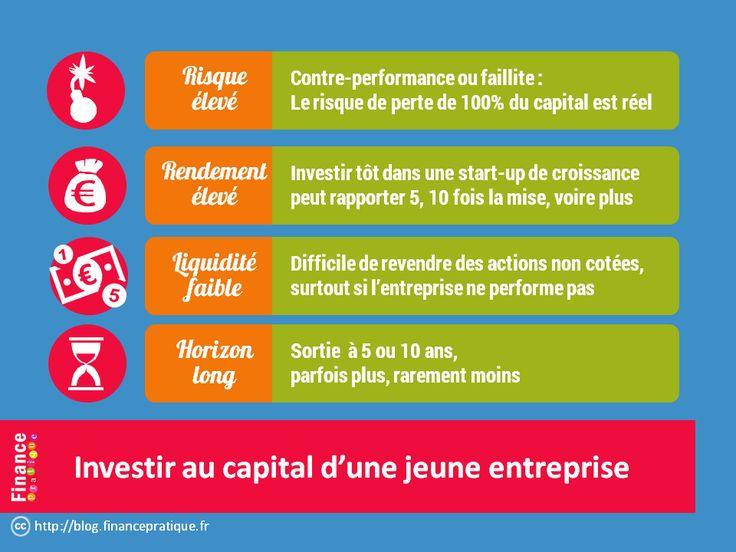 L'investissement participatif (equity #crowdfunding) donne aux particuliers l'opportunité sans précédent d'investir au capital de jeunes entreprises. Benoît Bazzocchi, président et fondateur de la plateforme d'investissement participatif SmartAngels explique les particularités de ce type d'investissement