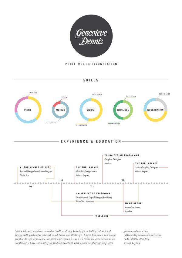 Resume / Curriculum Vitae by Genevieve Dennis, via Behance