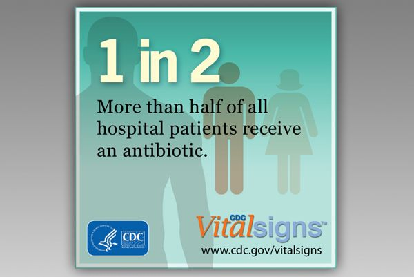 Infographic: More than half of all hospital patients receive an antibiotic.