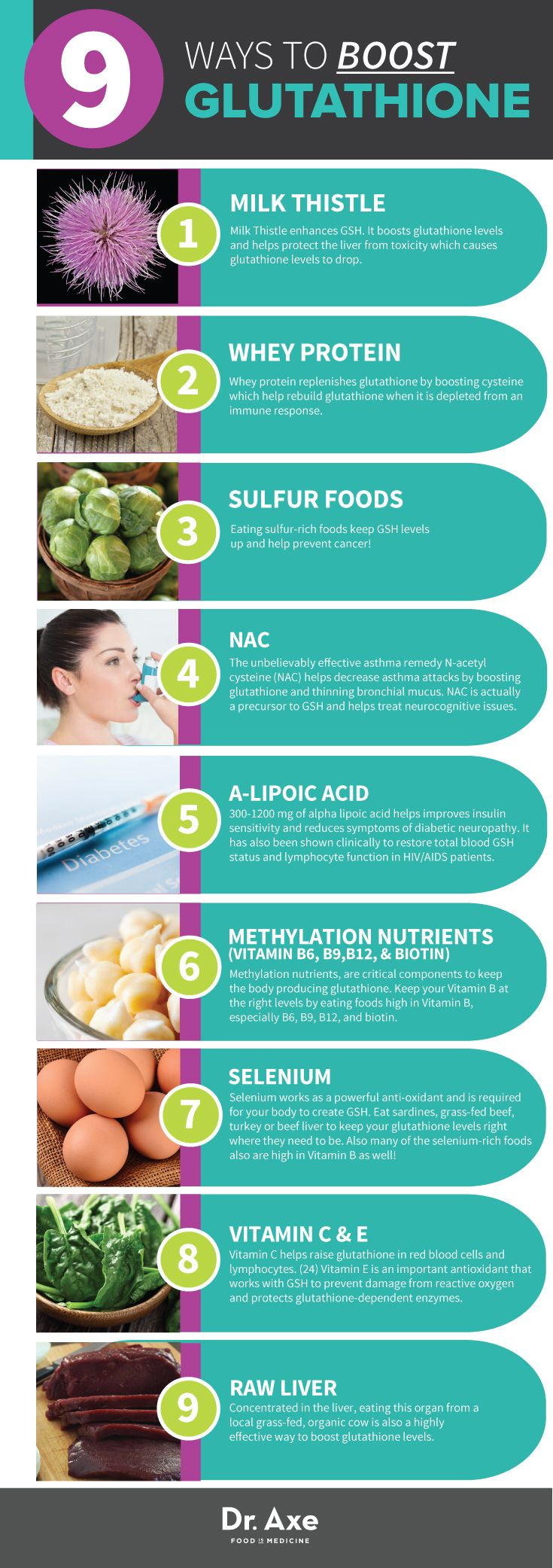 9 ways to boost glutathione  http://www.draxe.com #health #holistic #natural