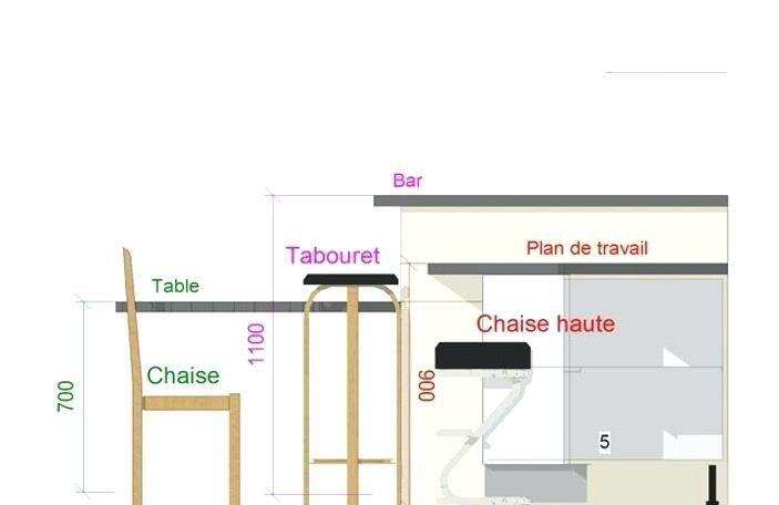 dimension table de cuisine domino