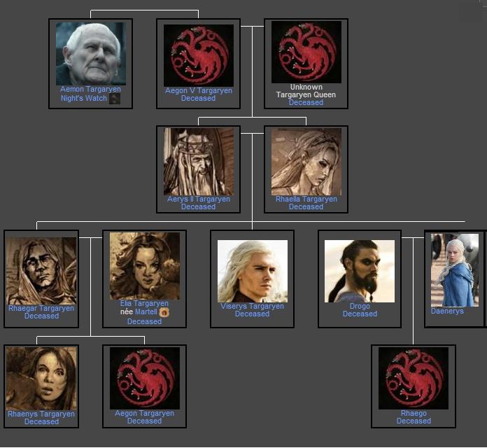 Die besten 17 ideen zu targaryen family tree auf pinterest game of thrones - Game of thrones interieur ideen ...