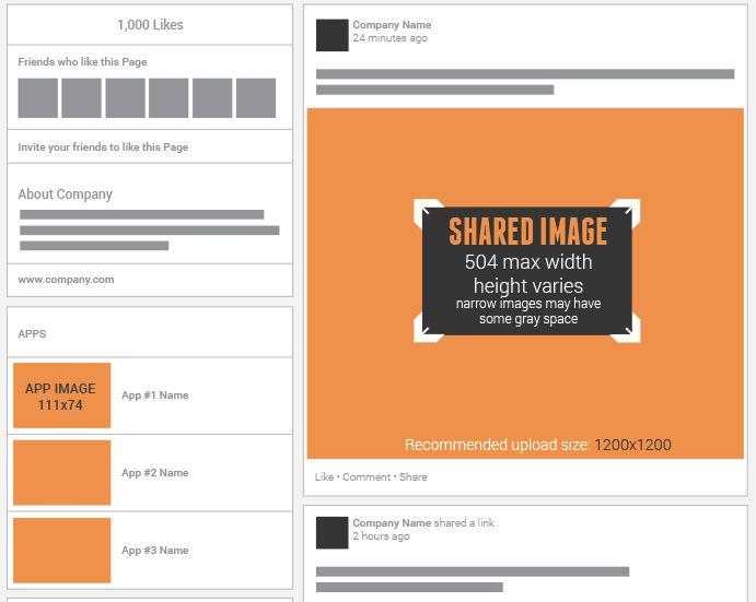 Facebook Bildgrößen - Neues Seitendesign und Facebook News Feed