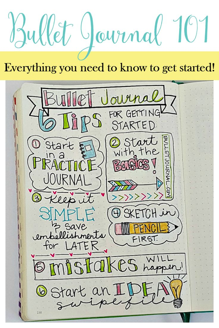 Bullet Journaling 101: Everything you need to know to get started with the latest planning craze!