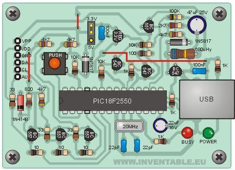 Diagrama pictórico del programador con sus componentes