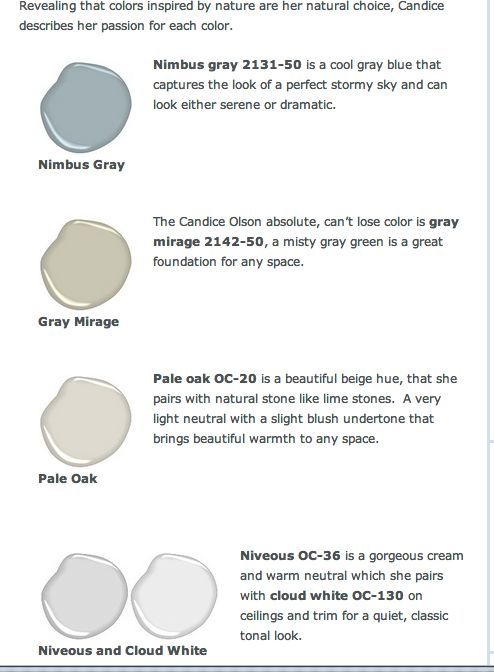 Candice olson 39 s 5 go to colors benjamin moore paint for Benjamin moore candice olson colors